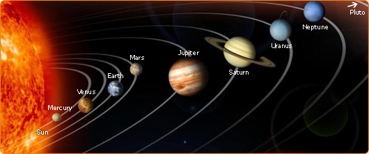 our_earth_solar_system